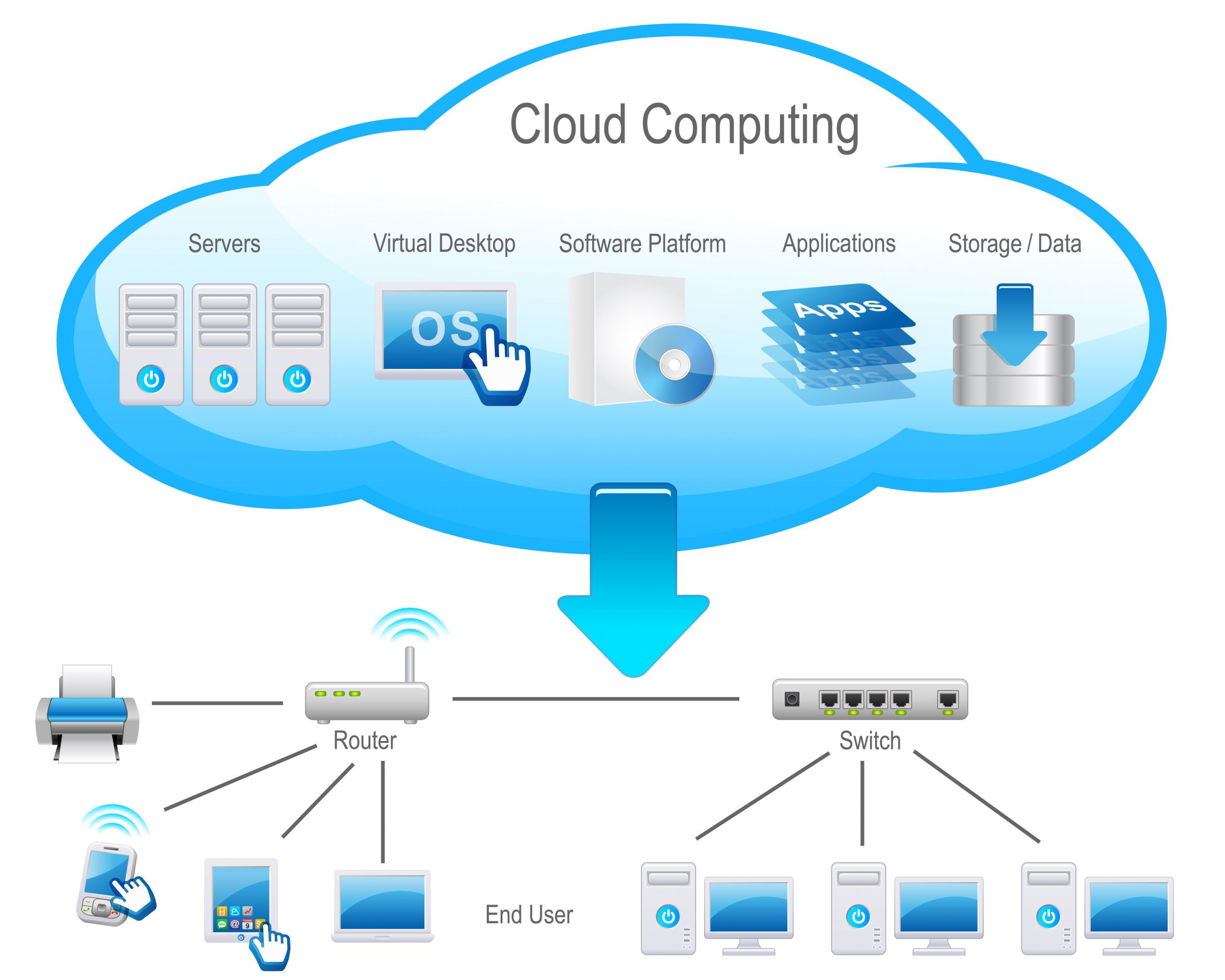 Cloud_computing_ebc_h1_software_risorse_umane