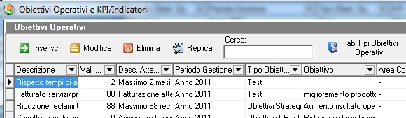 KPI_Key_performance_indicator_Processo_MBO_Management_by_Objective