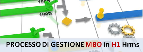 Processo_MBO_GESTIONE_modello_Management_by_objectives_con_H1_Hrms